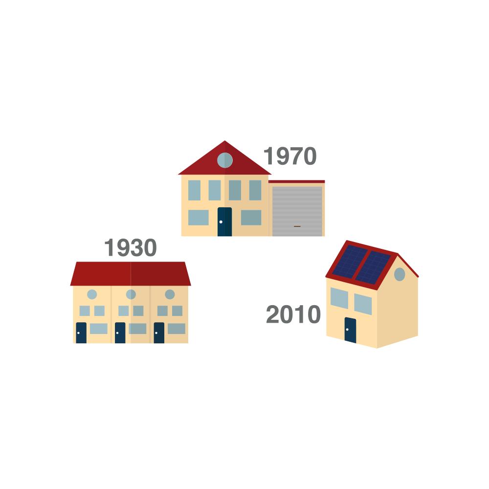 bouwjaar woning, bouwjaar kenmerken, bouwkundige inspectie, wonen in de regio